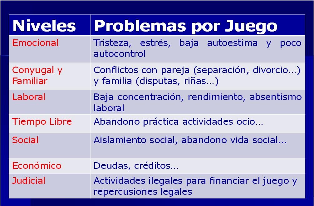 problemas-por-juego
