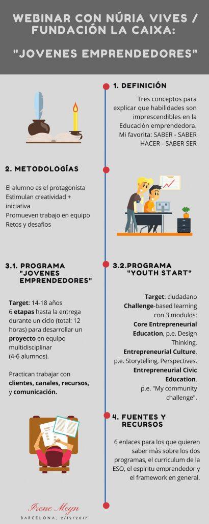 Resumen-Webinar-Nuria-Vives2
